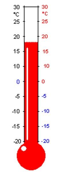 17.7°C í dag